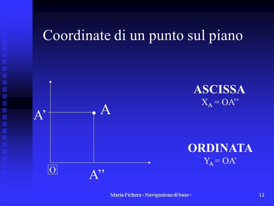 . A Coordinate di un punto sul piano A' A'' ASCISSA ORDINATA XA = OA''