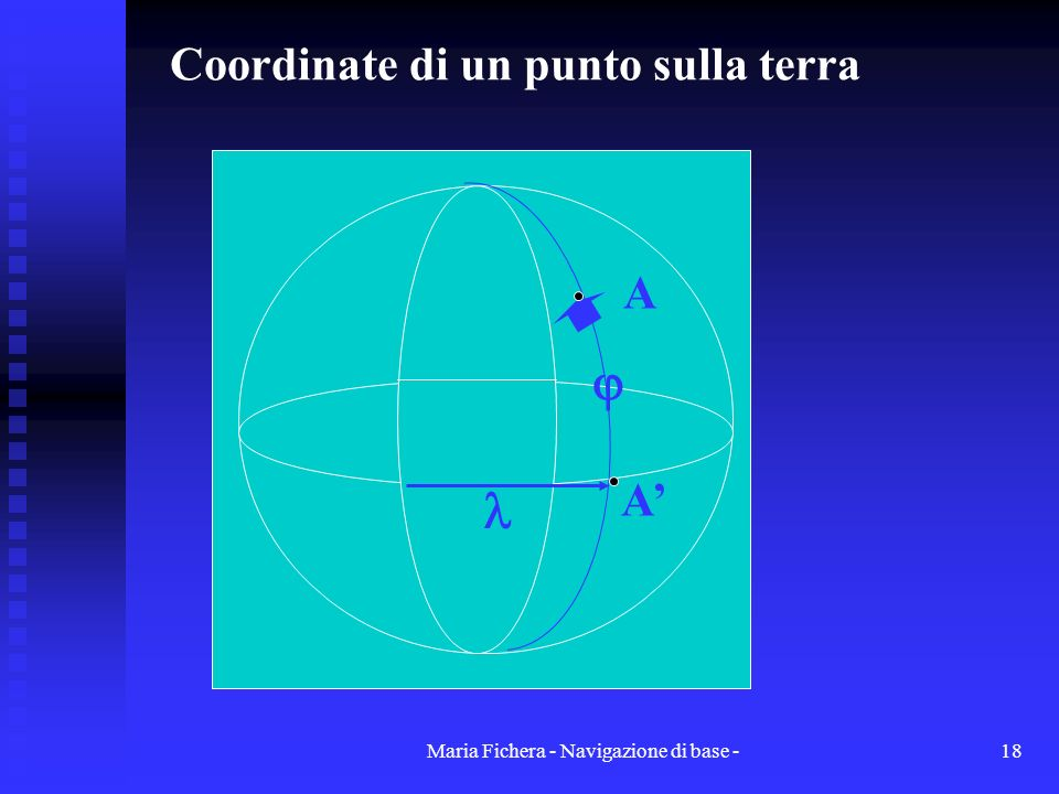 Coordinate di un punto sulla terra