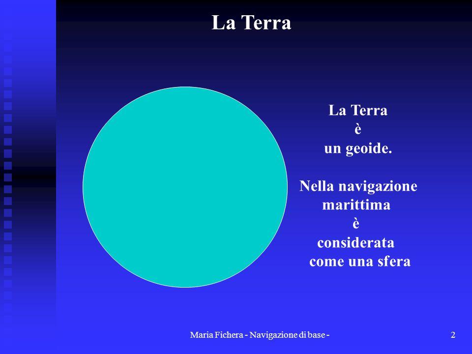 Maria Fichera - Navigazione di base -