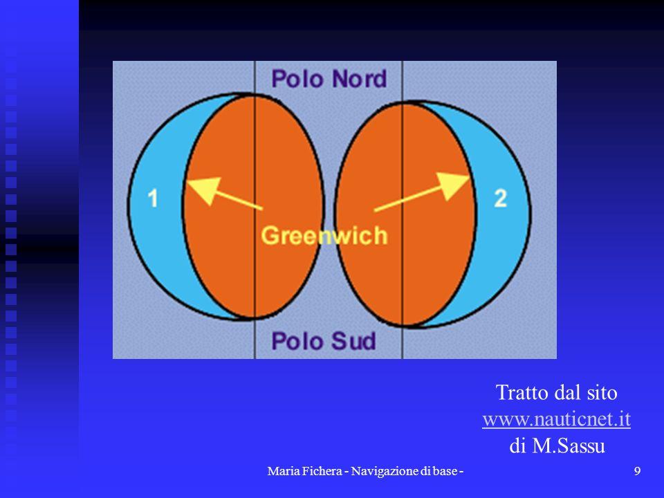Tratto dal sito www.nauticnet.it di M.Sassu