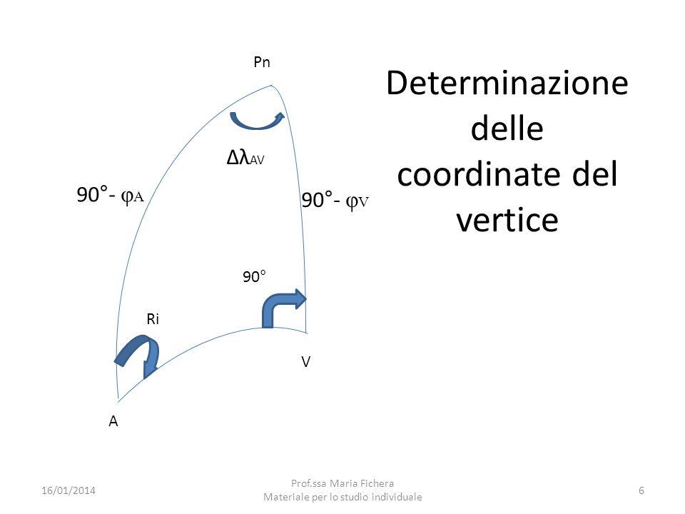 Determinazione delle coordinate del vertice