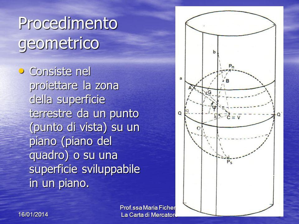 Procedimento geometrico