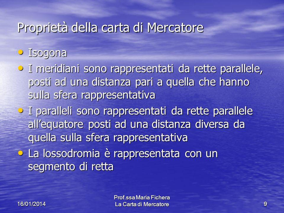 Proprietà della carta di Mercatore