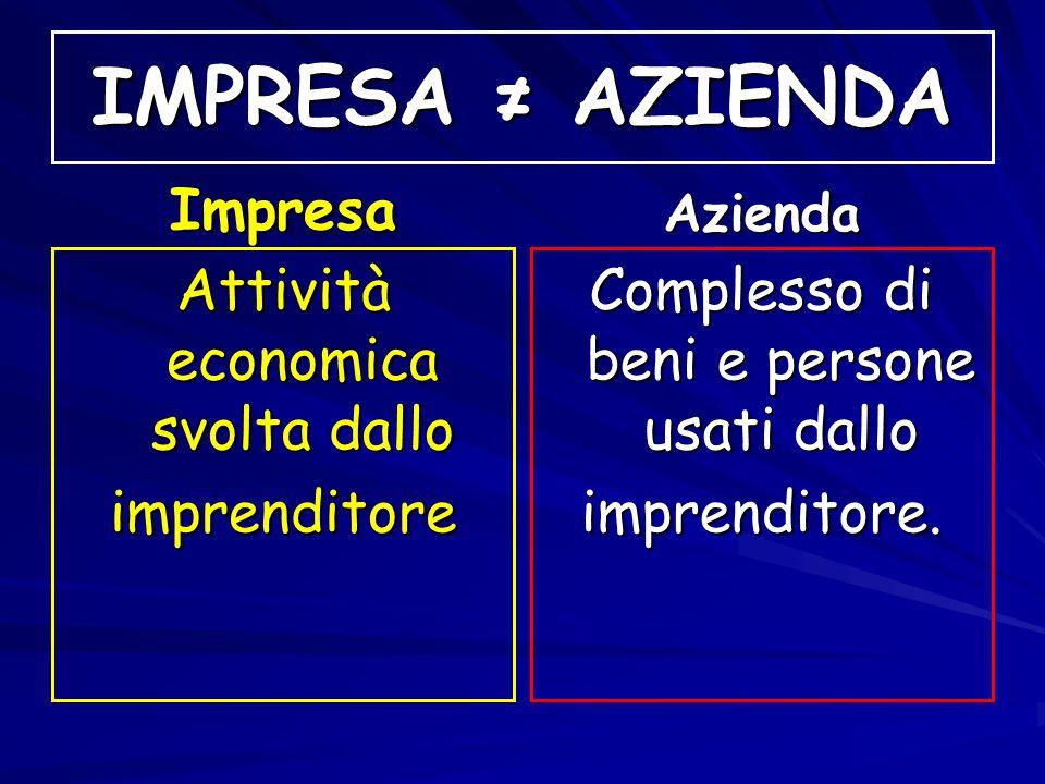 IMPRESA ≠ AZIENDA Impresa Attività economica svolta dallo imprenditore