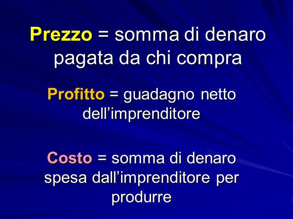 Prezzo = somma di denaro pagata da chi compra