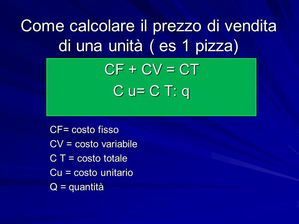 Come calcolare il prezzo di vendita di una unità ( es 1 pizza)