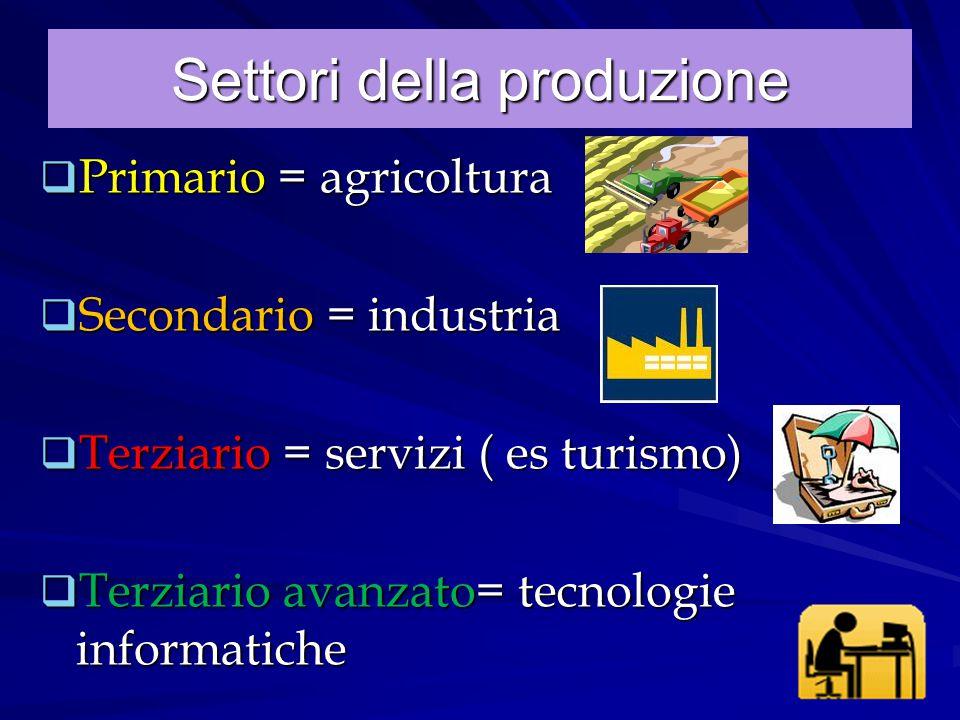 Settori della produzione