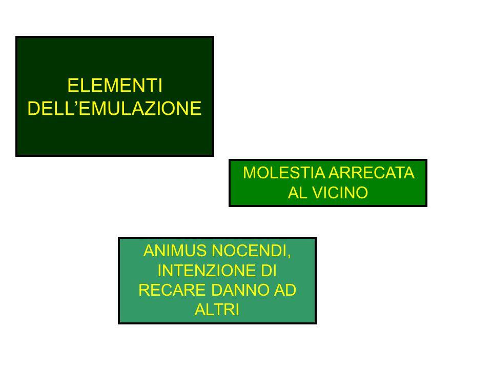 ELEMENTI DELL'EMULAZIONE