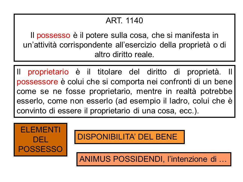 ART. 1140 Il possesso è il potere sulla cosa, che si manifesta in un'attività corrispondente all'esercizio della proprietà o di altro diritto reale.