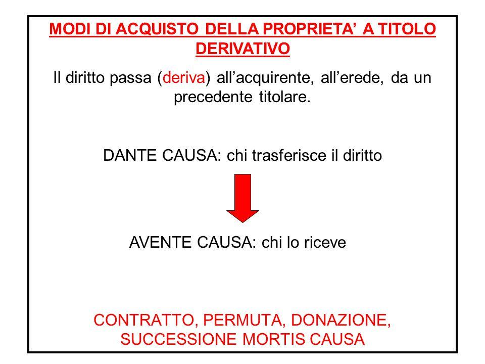 MODI DI ACQUISTO DELLA PROPRIETA' A TITOLO DERIVATIVO