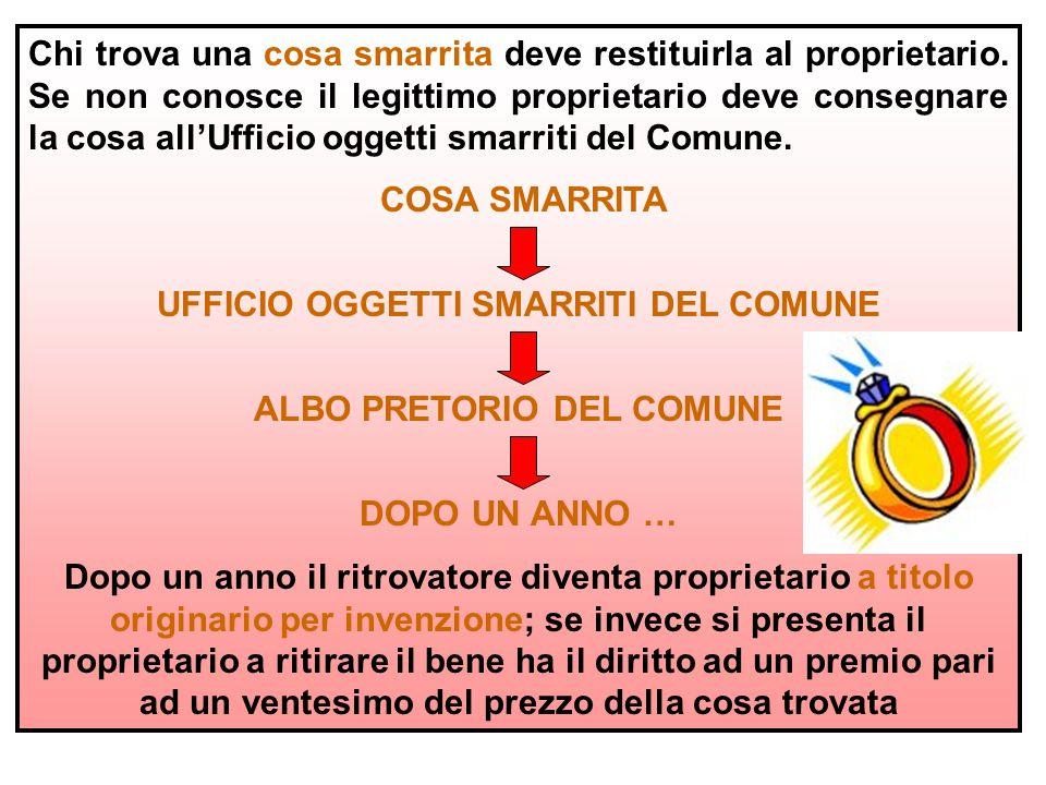 UFFICIO OGGETTI SMARRITI DEL COMUNE ALBO PRETORIO DEL COMUNE