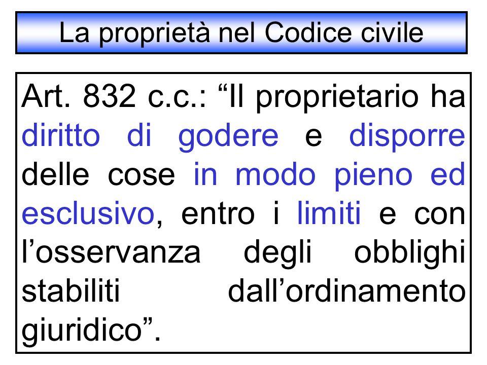 La proprietà nel Codice civile