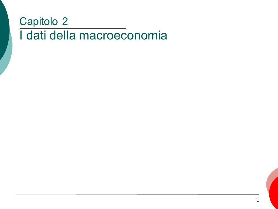 Capitolo 2 I dati della macroeconomia