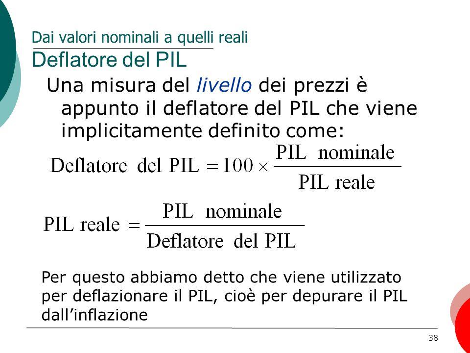 Dai valori nominali a quelli reali Deflatore del PIL