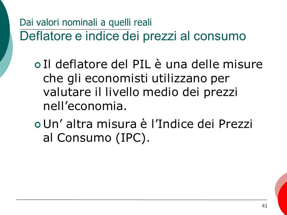 Un' altra misura è l'Indice dei Prezzi al Consumo (IPC).