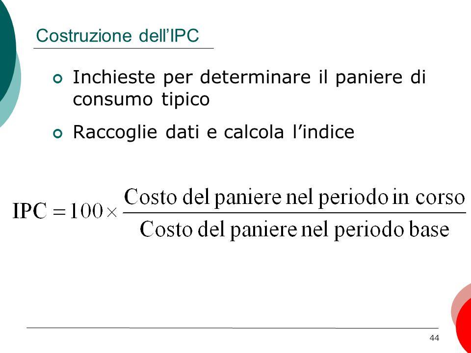 Costruzione dell'IPC Inchieste per determinare il paniere di consumo tipico.