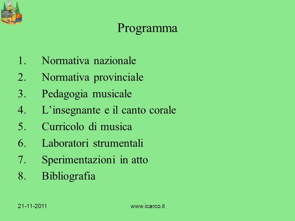 Programma Normativa nazionale Normativa provinciale Pedagogia musicale
