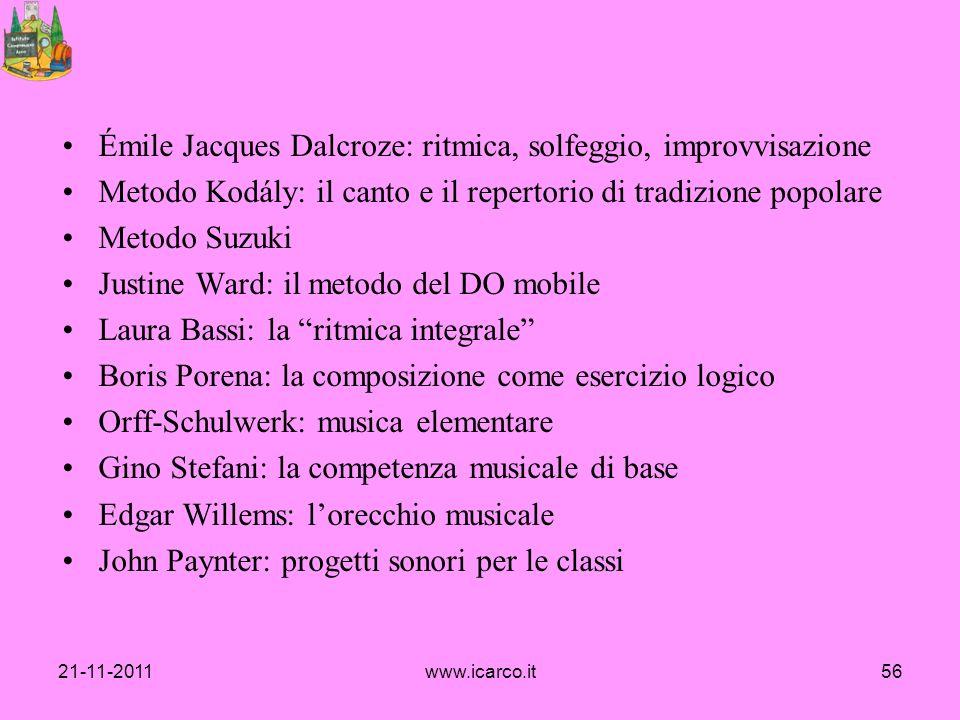 Émile Jacques Dalcroze: ritmica, solfeggio, improvvisazione