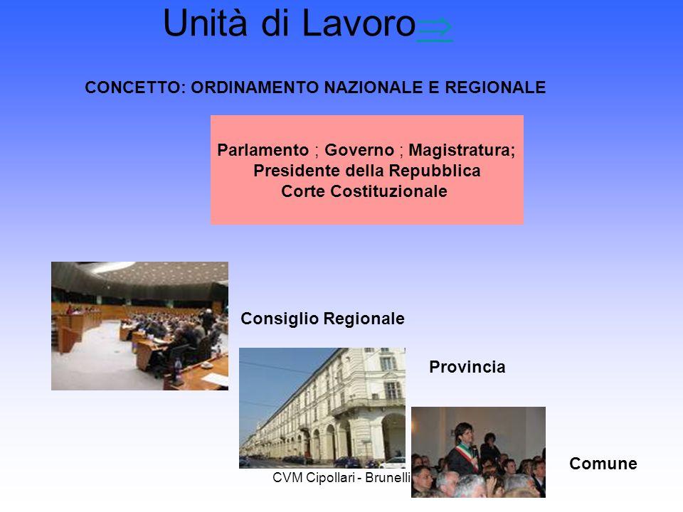 Unità di Lavoro CONCETTO: ORDINAMENTO NAZIONALE E REGIONALE