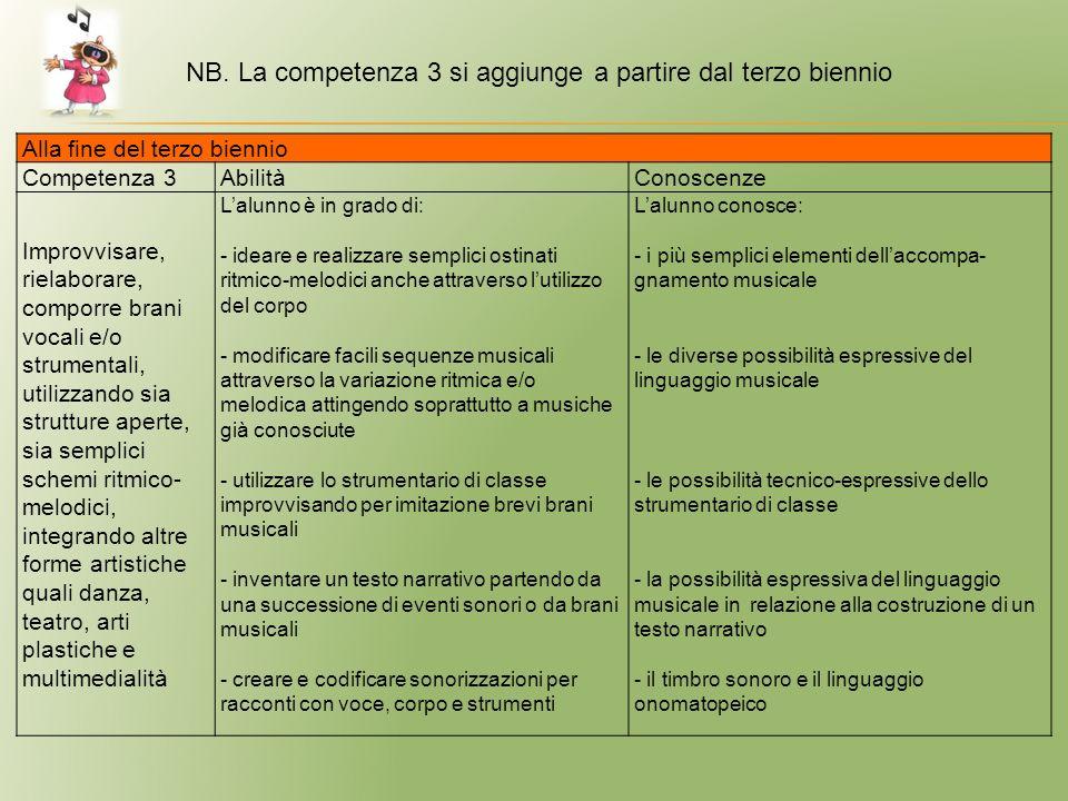 NB. La competenza 3 si aggiunge a partire dal terzo biennio