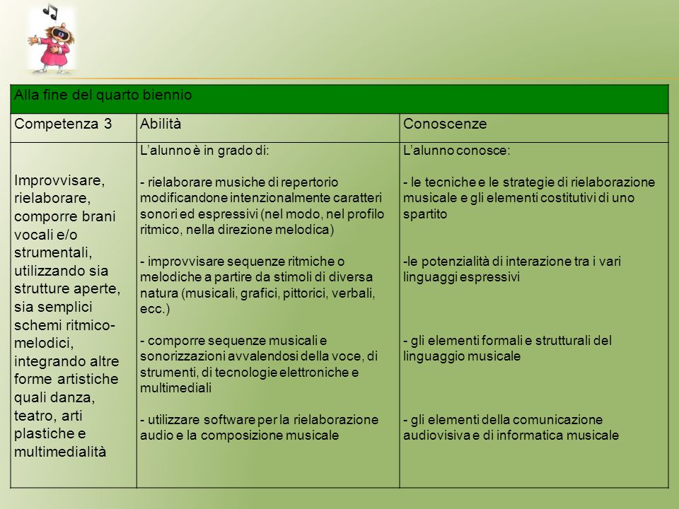 Alla fine del quarto biennio Competenza 3 Abilità Conoscenze
