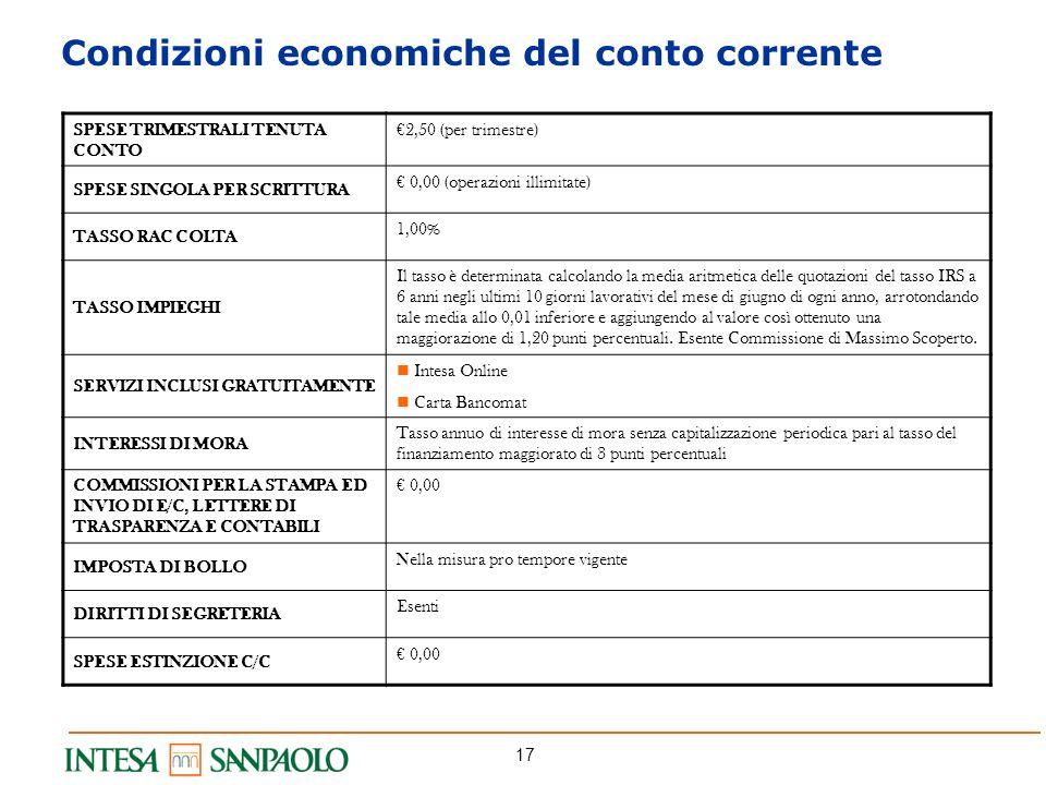 Condizioni economiche del conto corrente