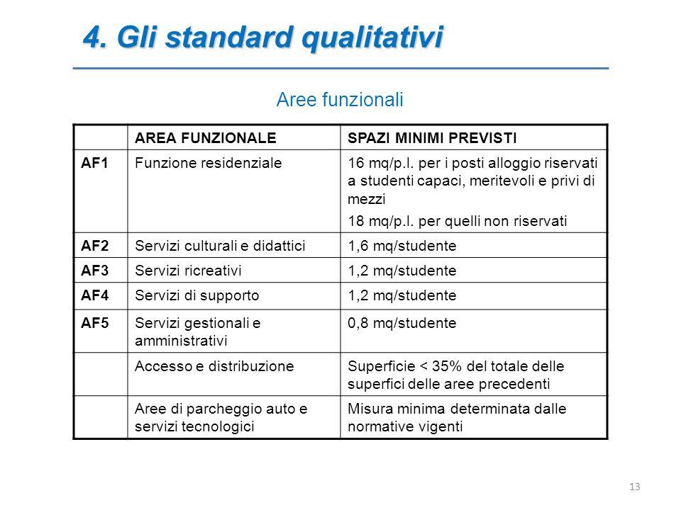 4. Gli standard qualitativi