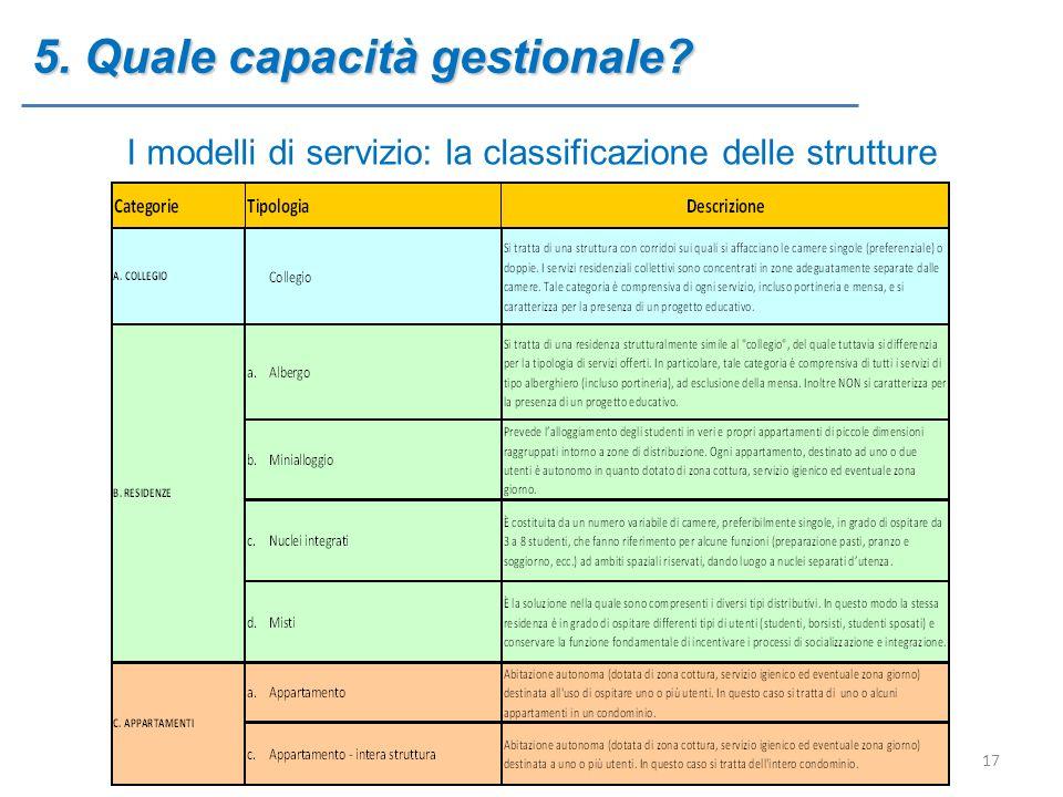 I modelli di servizio: la classificazione delle strutture
