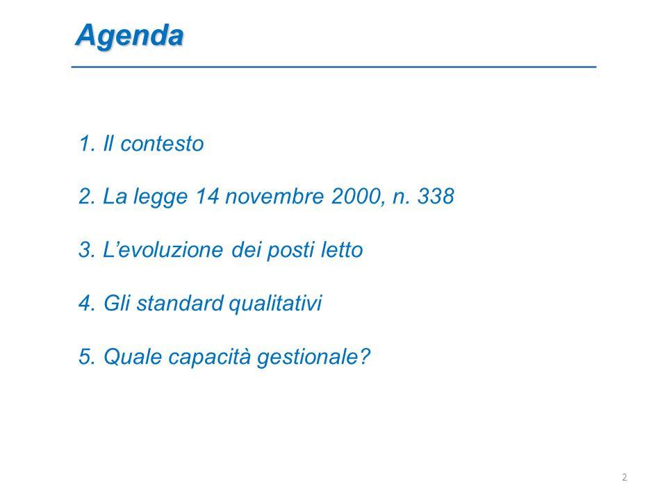 Agenda Il contesto La legge 14 novembre 2000, n. 338