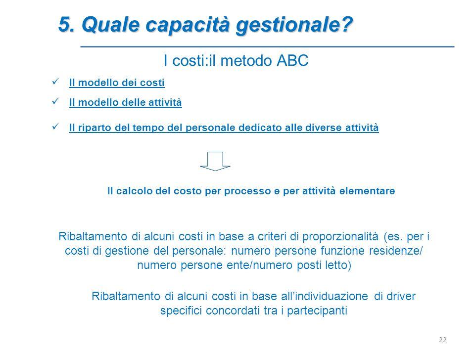 Il calcolo del costo per processo e per attività elementare
