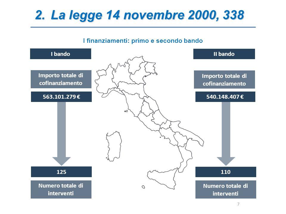 La legge 14 novembre 2000, 338 I finanziamenti: primo e secondo bando