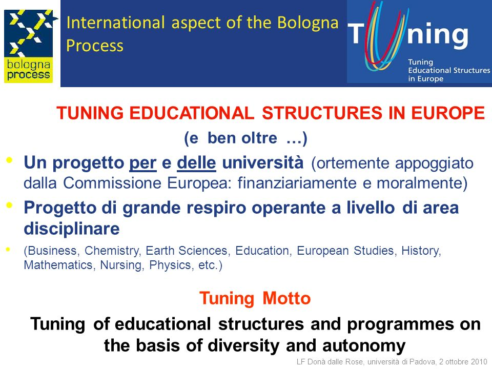 TUNING EDUCATIONAL STRUCTURES IN EUROPE
