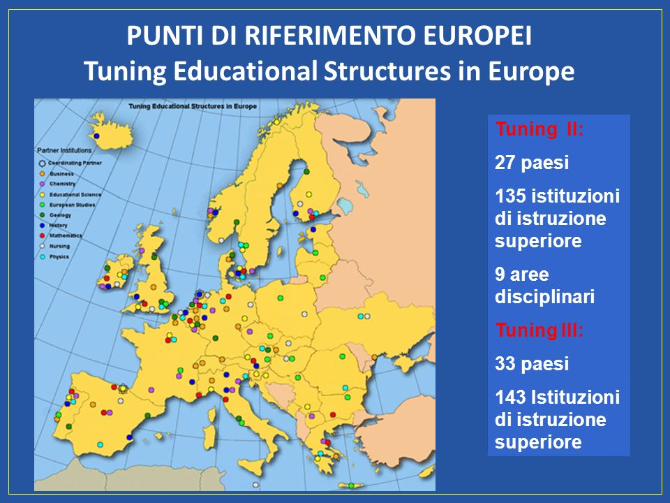 PUNTI DI RIFERIMENTO EUROPEI Tuning Educational Structures in Europe