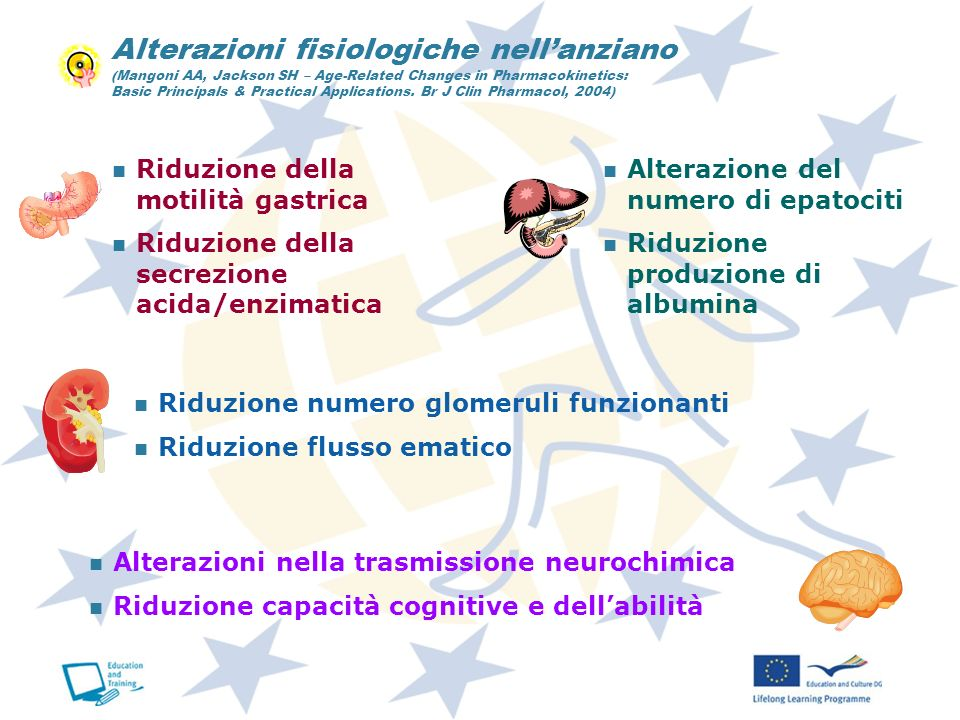 Alterazioni fisiologiche nell'anziano (Mangoni AA, Jackson SH – Age-Related Changes in Pharmacokinetics: Basic Principals & Practical Applications. Br J Clin Pharmacol, 2004)