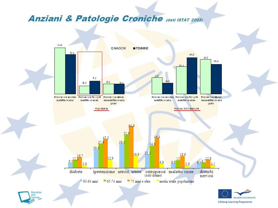 Anziani & Patologie Croniche (dati ISTAT 2005)