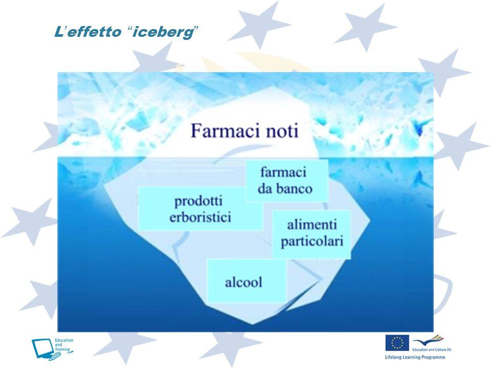 L'effetto iceberg