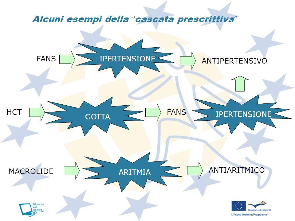Alcuni esempi della cascata prescrittiva