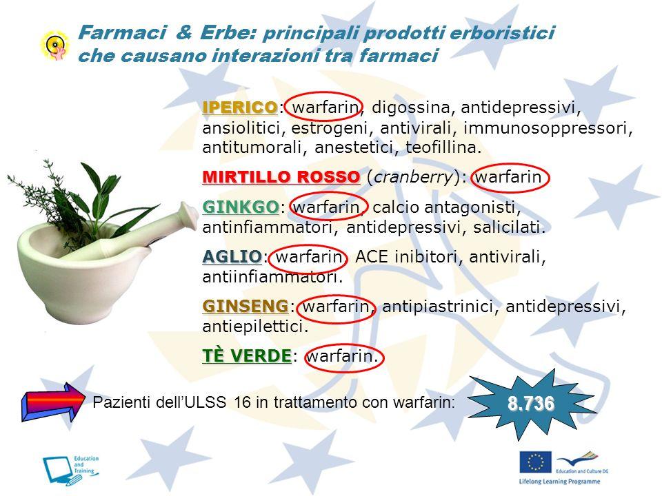 Farmaci & Erbe: principali prodotti erboristici che causano interazioni tra farmaci