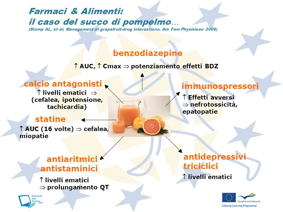  livelli ematici  (cefalea, ipotensione, tachicardia)