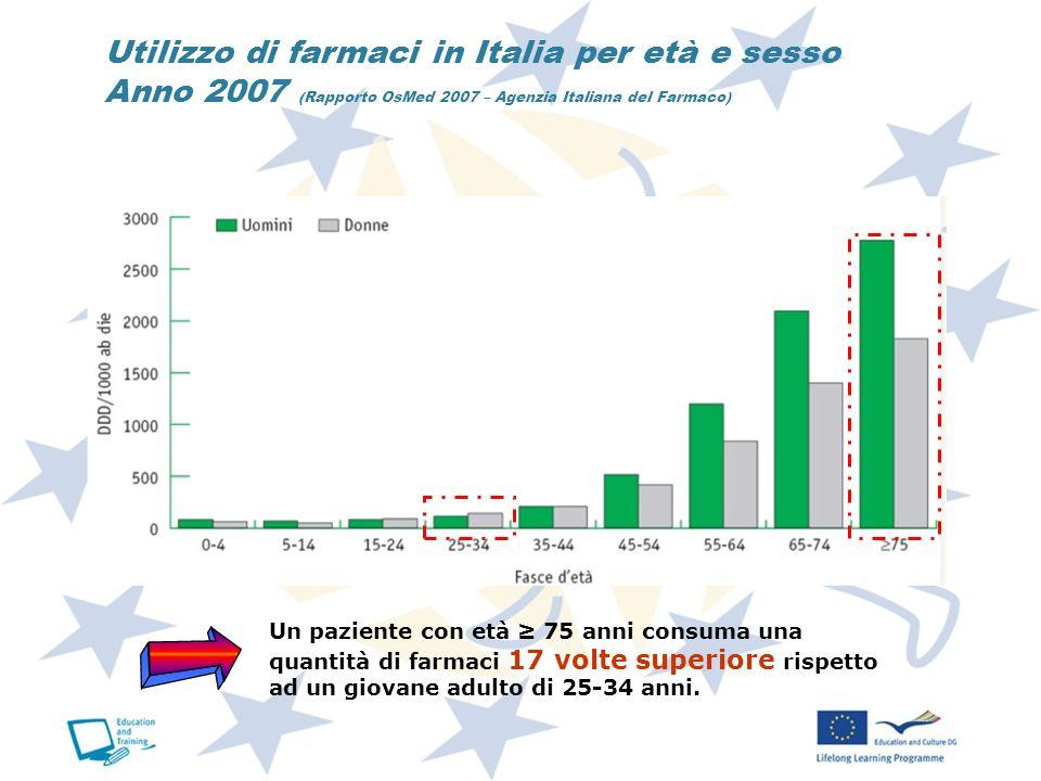 Utilizzo di farmaci in Italia per età e sesso