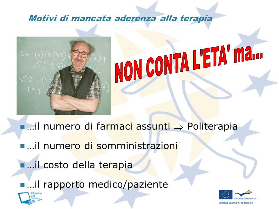 NON CONTA L ETA ma... …il numero di farmaci assunti  Politerapia