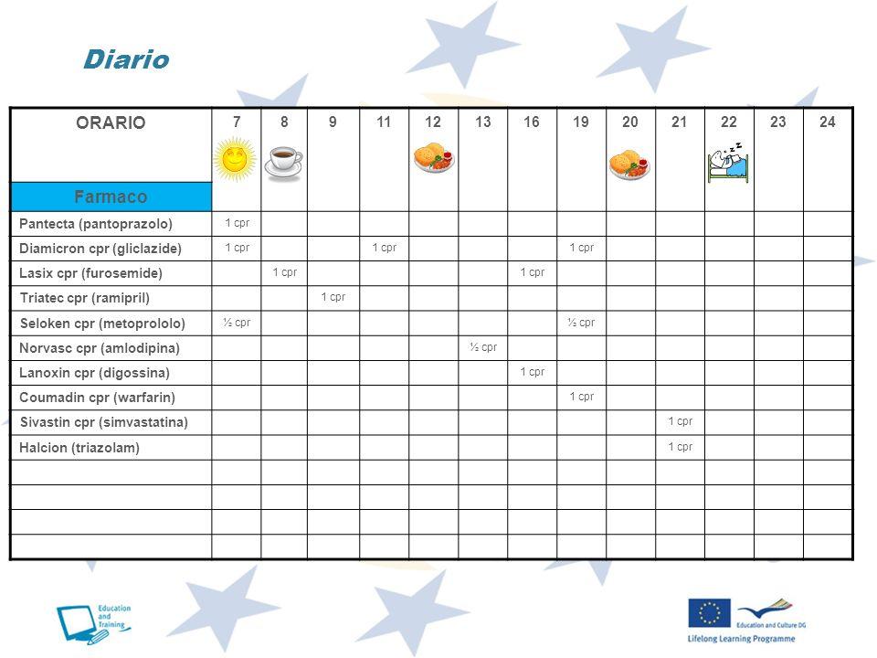DiarioORARIO. 7. 8. 9. 11. 12. 13. 16. 19. 20. 21. 22. 23. 24. Farmaco. Pantecta (pantoprazolo) 1 cpr.