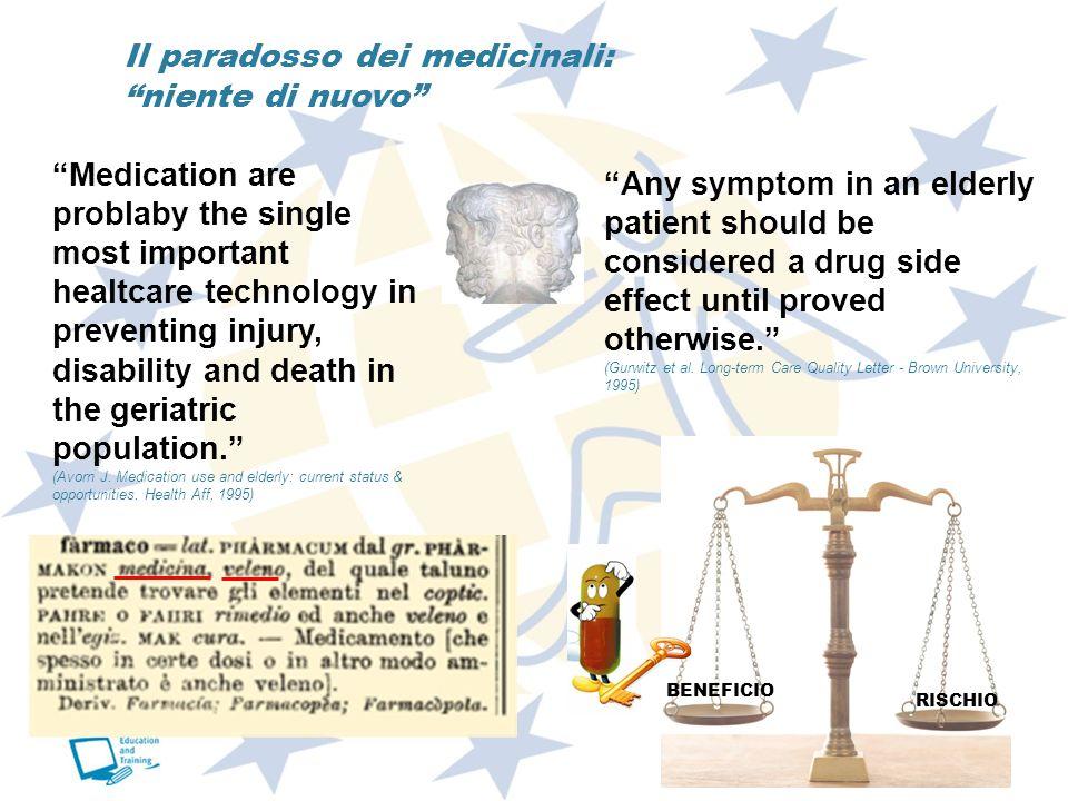 Il paradosso dei medicinali: niente di nuovo