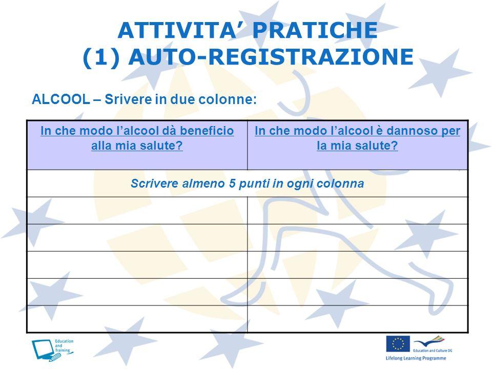 ATTIVITA' PRATICHE (1) AUTO-REGISTRAZIONE