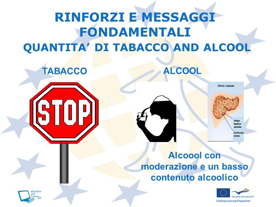 RINFORZI E MESSAGGI FONDAMENTALI QUANTITA' DI TABACCO AND ALCOOL