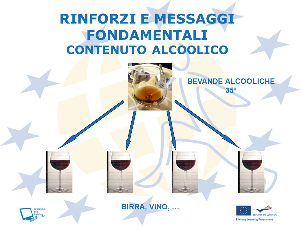 RINFORZI E MESSAGGI FONDAMENTALI CONTENUTO ALCOOLICO