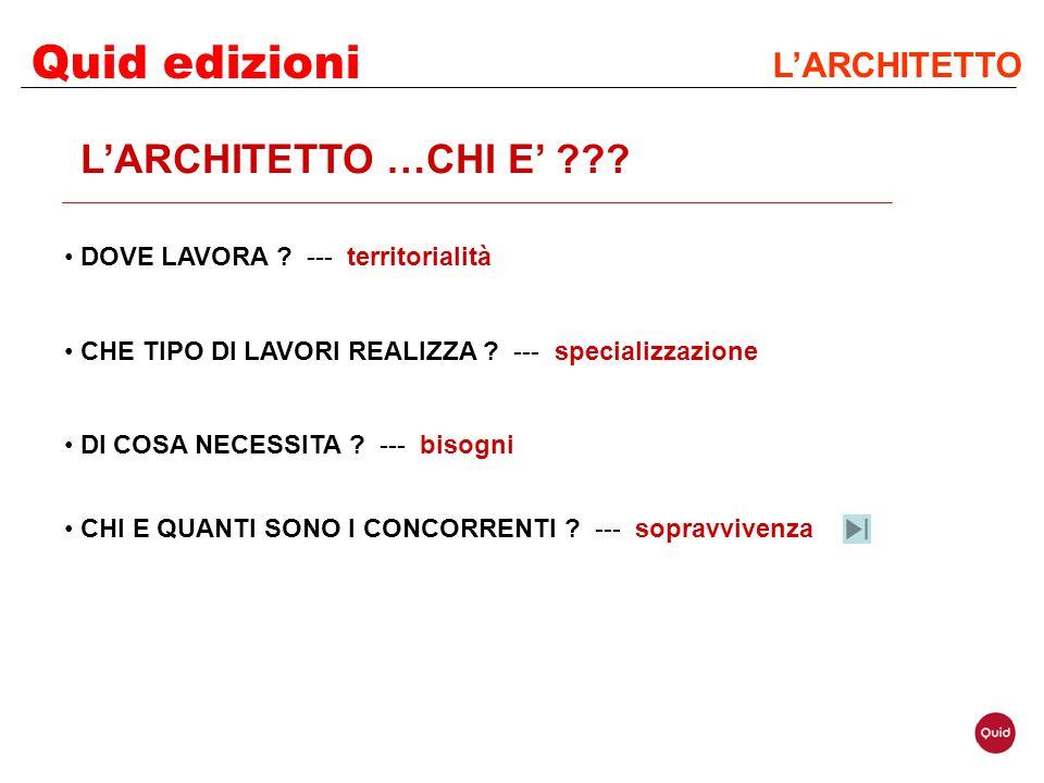 Quid edizioni L'ARCHITETTO …CHI E' L'ARCHITETTO