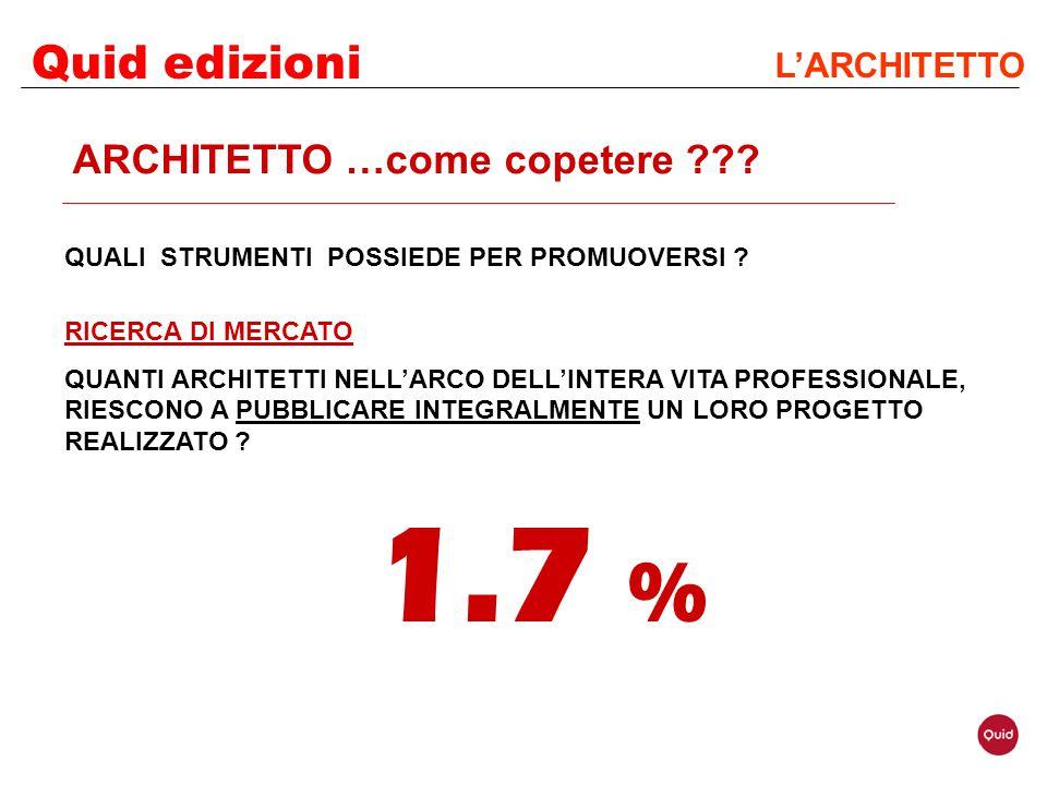 1.7 % Quid edizioni ARCHITETTO …come copetere L'ARCHITETTO