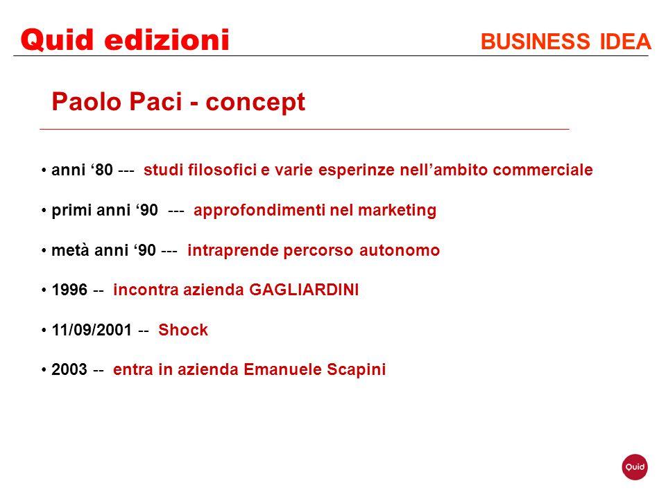 Quid edizioni Paolo Paci - concept BUSINESS IDEA