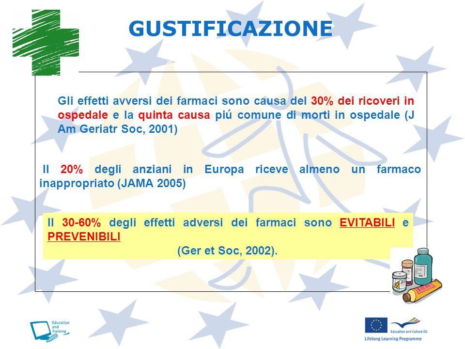 GUSTIFICAZIONE Il 20% degli anziani in Europa riceve almeno un farmaco inappropriato (JAMA 2005)